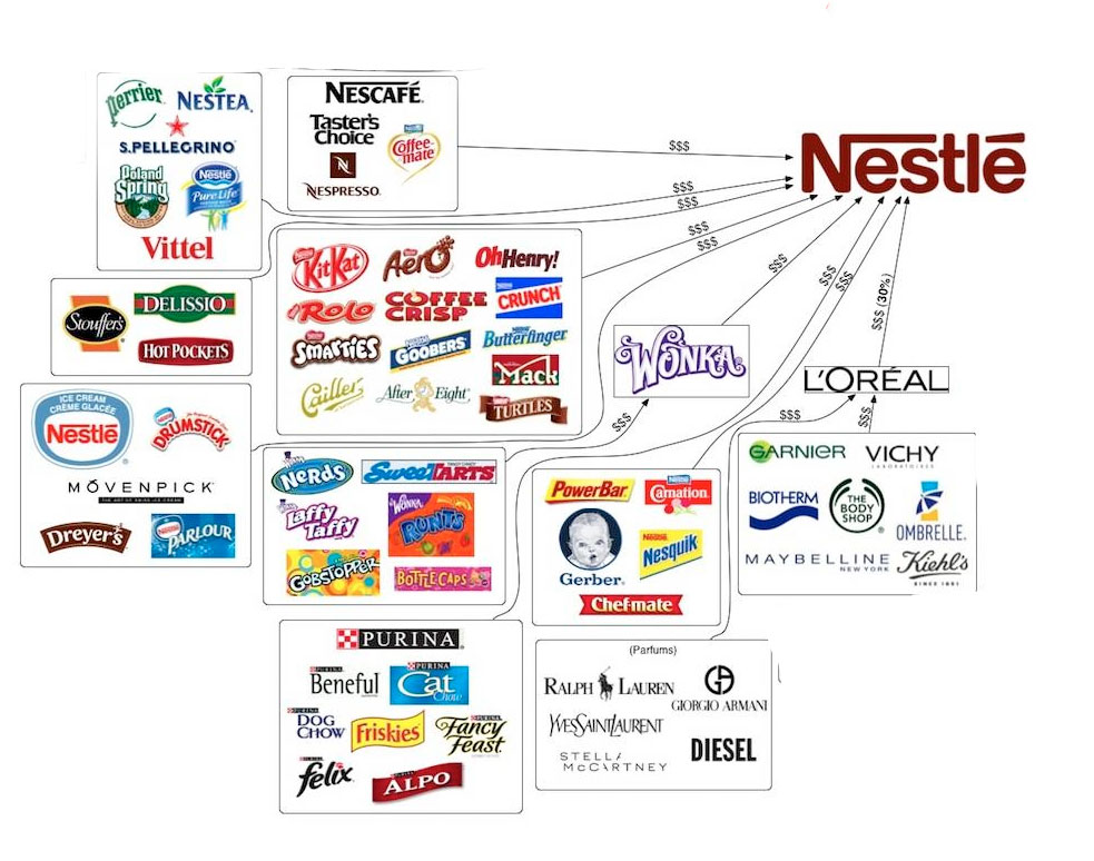 ZME Science Why Nestle is one of the most hated companies in the world