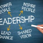 Leadership Skills You Must Know To Become Successful
