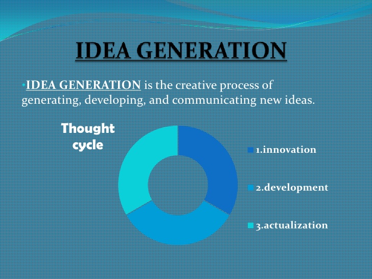 opportunity and idea generation 4 728